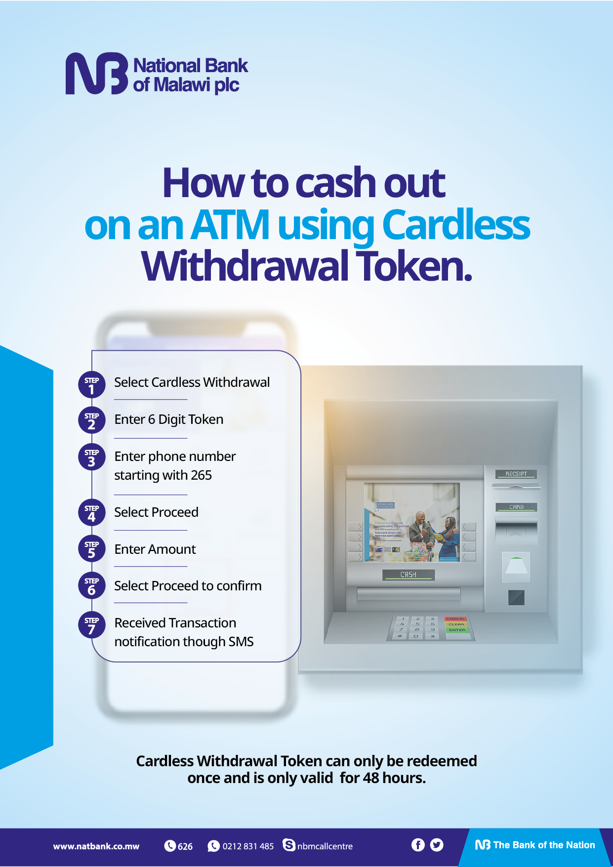 How to cash out on an ATM using Cardless Withdrawal Token